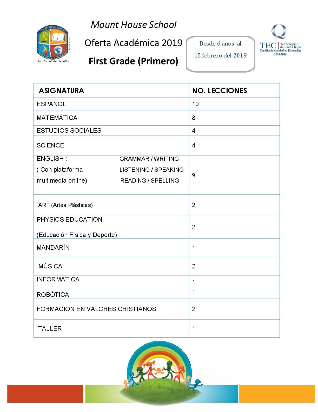 Oferta académica Primer Grado